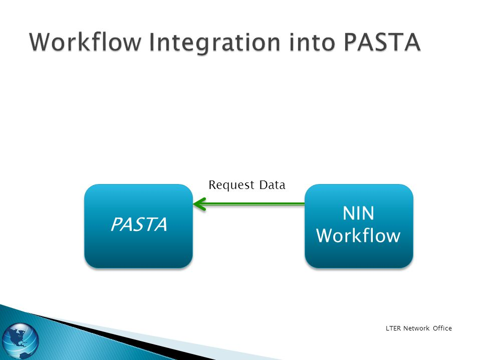 LTER Network Office PASTA NIN Workflow NIN Workflow Request Data
