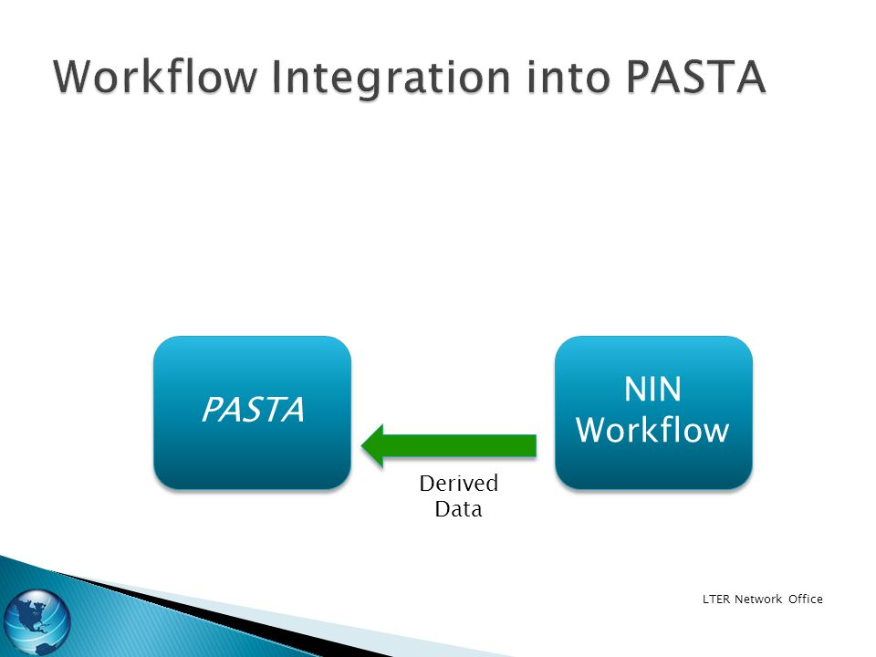LTER Network Office PASTA NIN Workflow NIN Workflow Derived Data