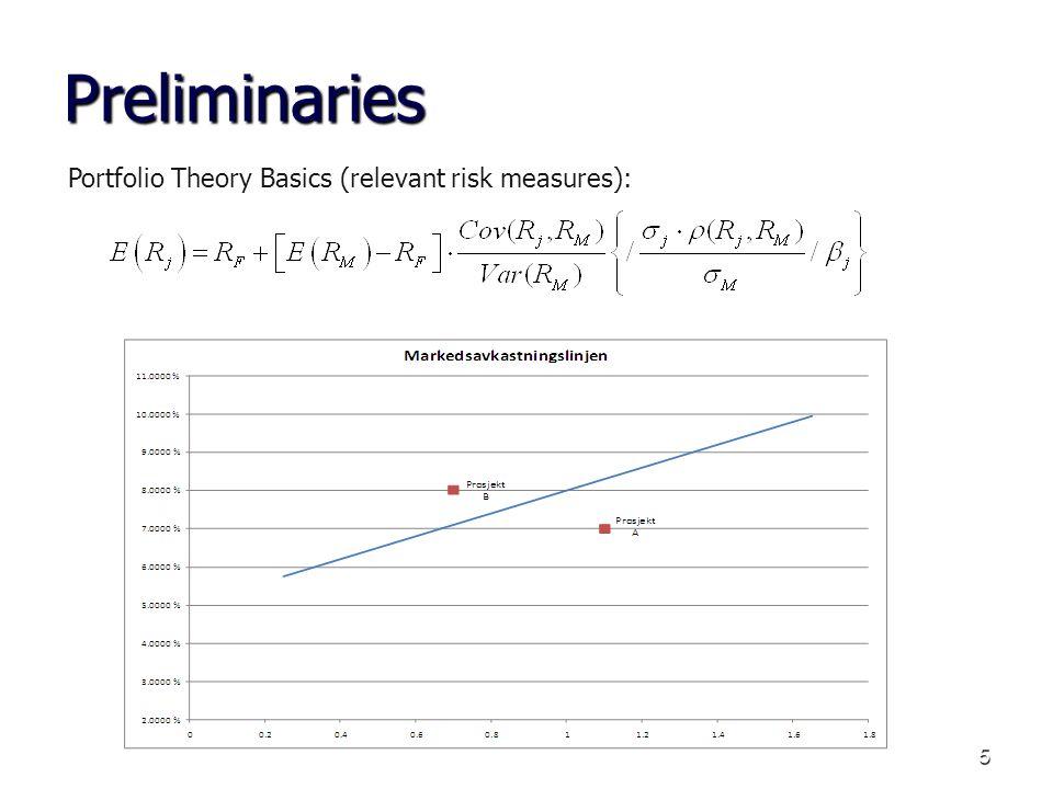 46 SV-Models: Risk Management Bivariate Estimations: NASDAQ OMX Front Month – EEX Front Base Month