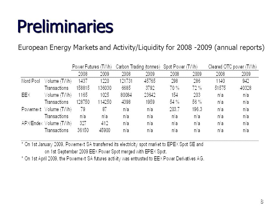 39 SV-Models: Risk Management Densities Percentiles: VaR, CVaR positions for 4 contracts 100 k Excel