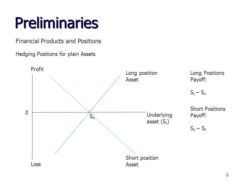 40 SV-Models: Risk Management EVT: VaR, CVaR Positions for 4 contracts 100 k