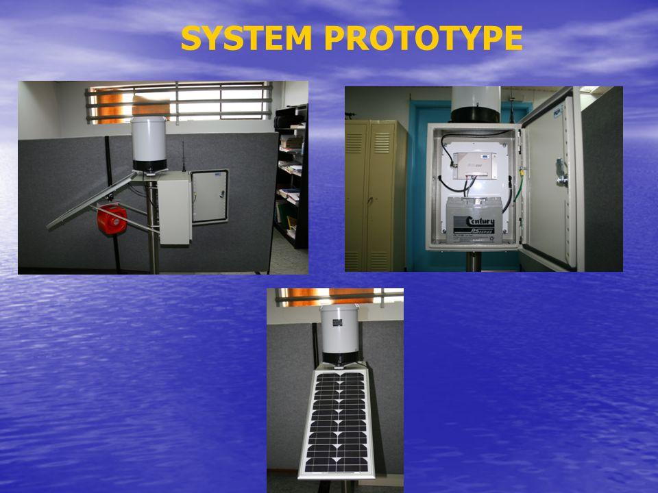SYSTEM PROTOTYPE