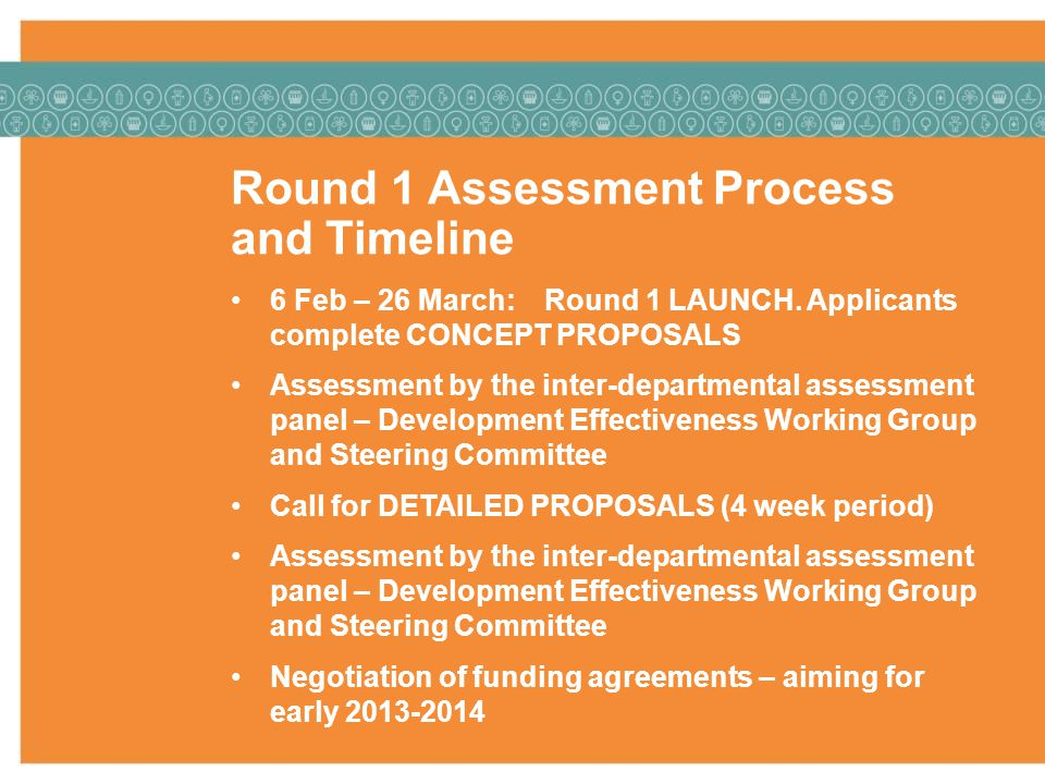 Round 1 Assessment Process and Timeline 6 Feb – 26 March:Round 1 LAUNCH.