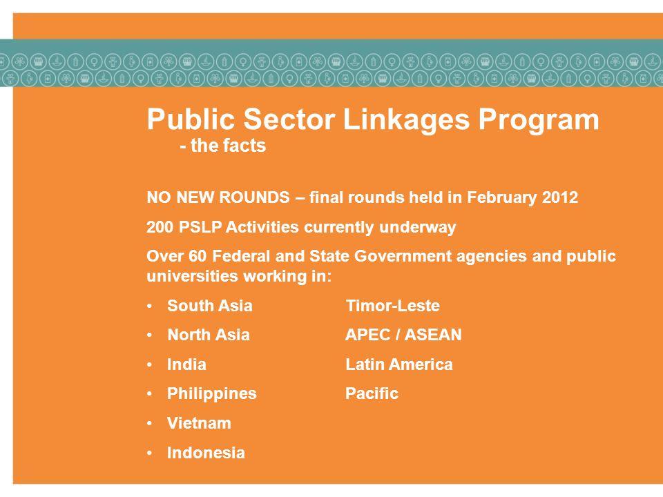 PSLP Activities to 2015
