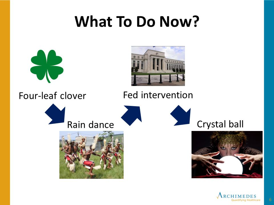 What To Do Now Four-leaf clover Rain dance Fed intervention Crystal ball 6