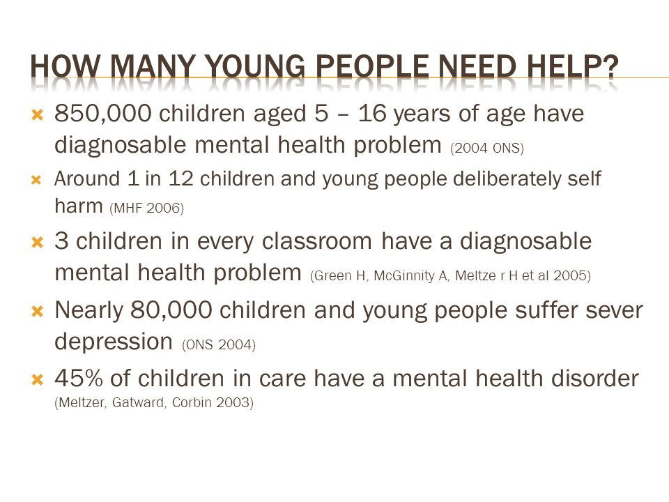 850,000 children aged 5 – 16 years of age have diagnosable mental health problem (2004 ONS) Around 1 in 12 children and young people deliberately self harm (MHF 2006) 3 children in every classroom have a diagnosable mental health problem (Green H, McGinnity A, Meltze r H et al 2005) Nearly 80,000 children and young people suffer sever depression (ONS 2004) 45% of children in care have a mental health disorder (Meltzer, Gatward, Corbin 2003)