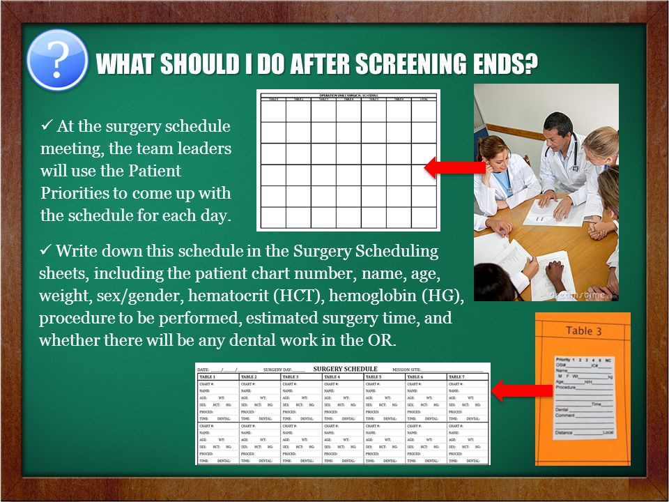 At the surgery schedule meeting, the team leaders will use the Patient Priorities to come up with the schedule for each day.