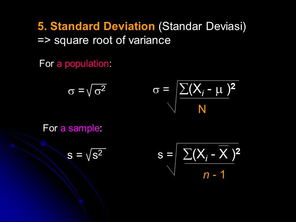 Example 2234522345 = X 1 = X 2 = X 3 = X 4 = X 5 X = 3.2 s = (X i - X ) 2 n - 1 s = (2 - 3.2) 2 + (2 - 3.2) 2 + (3 - 3.2) 2 + (4 - 3.2) 2 + (5 -3.2) 2 5 - 1 = 1.44 + 1.44 + 0.04 + 0.64 + 3.24 = 1.304 4