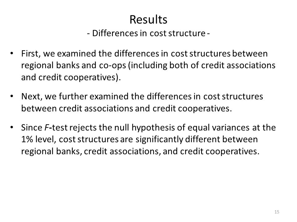 Results - Differences in cost structure - First, we examined the differences in cost structures between regional banks and co-ops (including both of credit associations and credit cooperatives).
