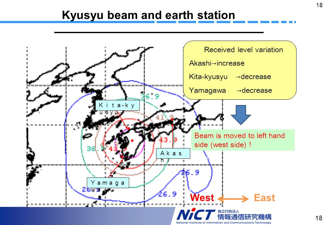 18 Beam is moved to left hand side (west side) Received level variation Akashiincrease Kita-kyusyudecrease Yamagawa decrease - y East West Kyusyu beam and earth station
