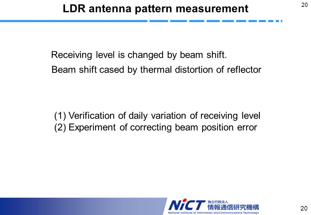 20 LDR antenna pattern measurement (1)Verification of daily variation of receiving level (2)Experiment of correcting beam position error Beam shift cased by thermal distortion of reflector Receiving level is changed by beam shift.