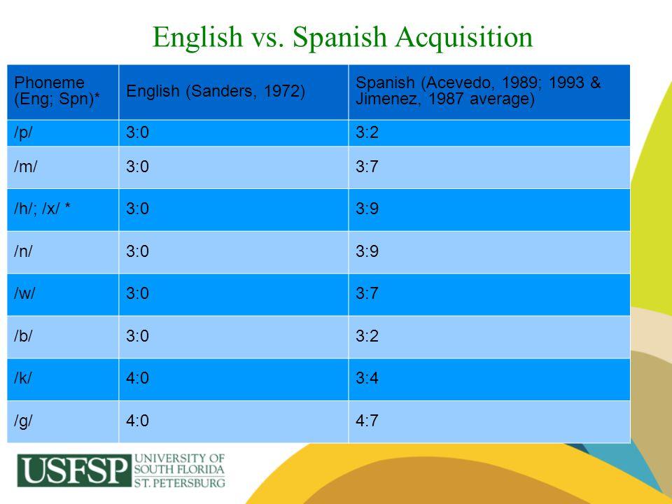 English vs. Spanish Acquisition Phoneme (Eng; Spn)* English (Sanders, 1972) Spanish (Acevedo, 1989; 1993 & Jimenez, 1987 average) /p/3:03:2 /m/3:03:7