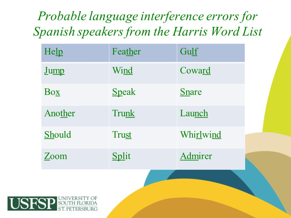 Probable language interference errors for Spanish speakers from the Harris Word List HelpFeatherGulf JumpWindCoward BoxSpeakSnare AnotherTrunkLaunch S