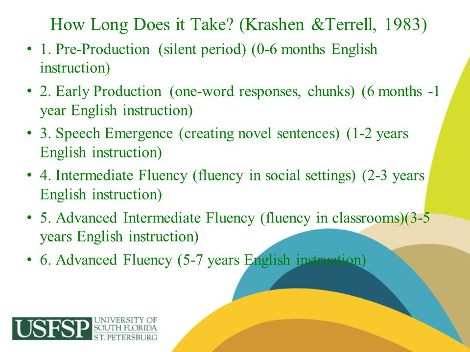 How Long Does it Take? (Krashen &Terrell, 1983) 1. Pre-Production (silent period)(0-6 months English instruction) 2. Early Production (one-word respon