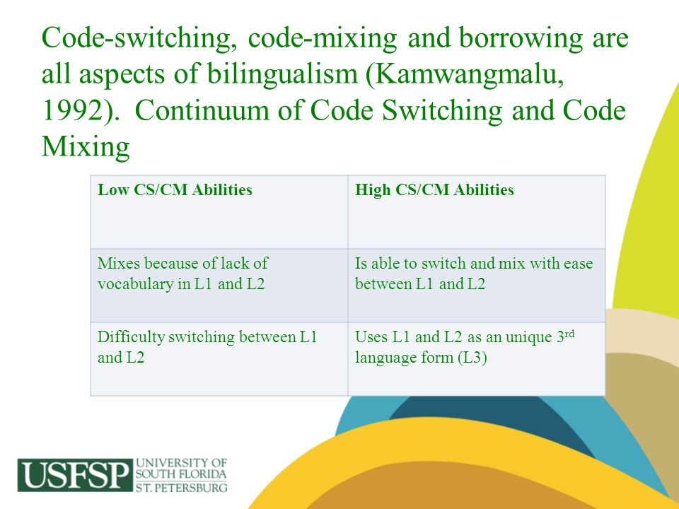 Code-switching, code-mixing and borrowing are all aspects of bilingualism (Kamwangmalu, 1992). Continuum of Code Switching and Code Mixing Low CS/CM A