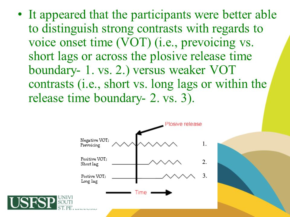 It appeared that the participants were better able to distinguish strong contrasts with regards to voice onset time (VOT) (i.e., prevoicing vs. short