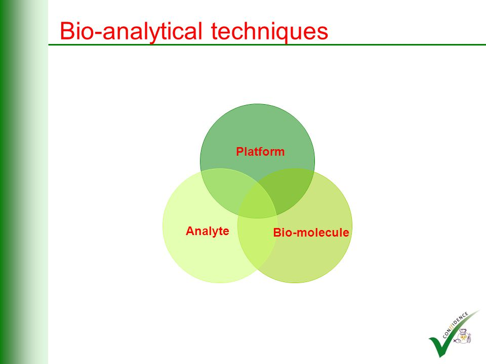 The technologies Bio-analytical techniques MS-based techniques Spectroscopic techniques