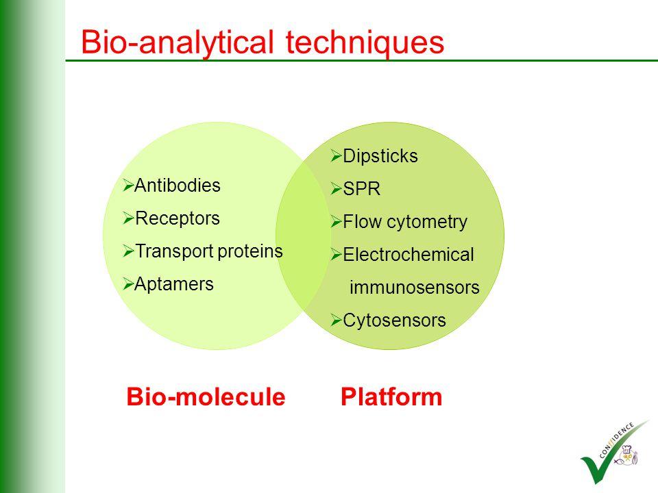 Bio-analytical techniques Analyte Bio-molecule Platform