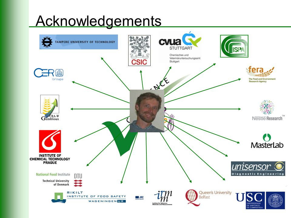 Acknowledgements The CONffIDENCE project is financially supported by the European Commission under Grant Agreement no.