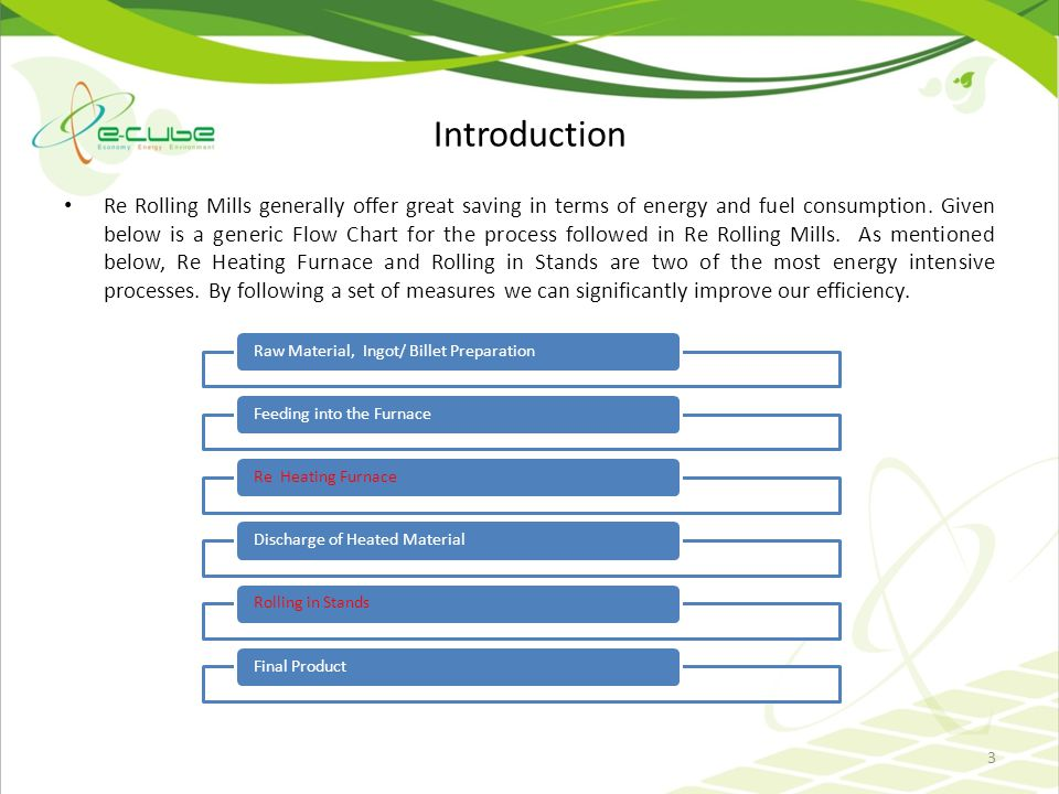 Introduction Re Rolling Mills generally offer great saving in terms of energy and fuel consumption.