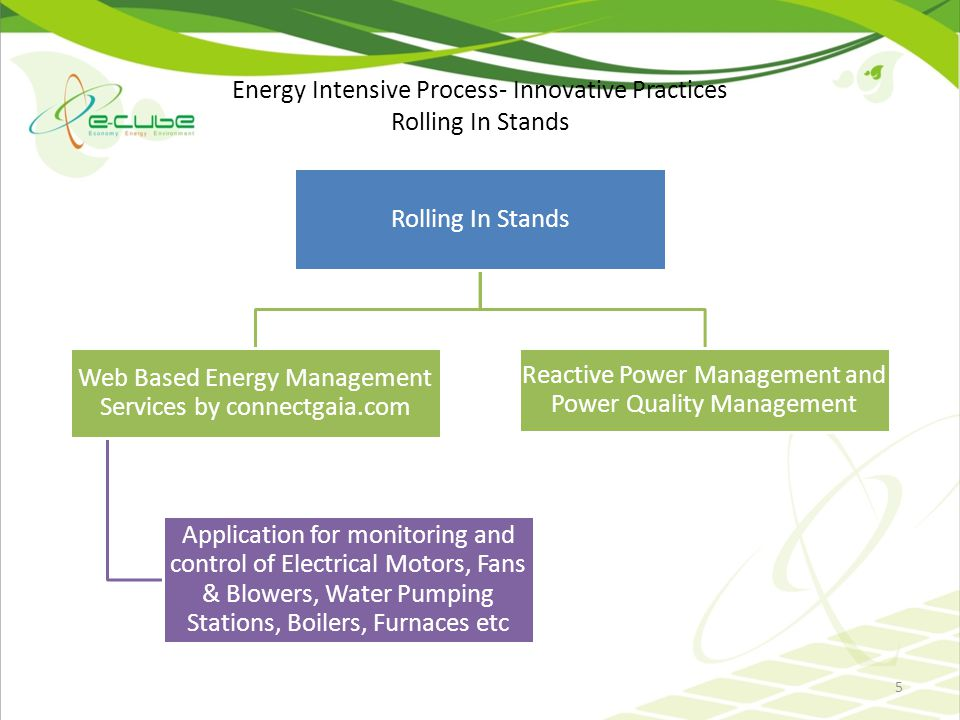Energy Intensive Process- Innovative Practices Rolling In Stands Rolling In Stands Web Based Energy Management Services by connectgaia.com Application for monitoring and control of Electrical Motors, Fans & Blowers, Water Pumping Stations, Boilers, Furnaces etc Reactive Power Management and Power Quality Management 5