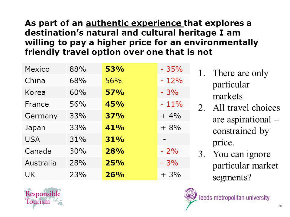 20 As part of an authentic experience that explores a destinations natural and cultural heritage I am willing to pay a higher price for an environment