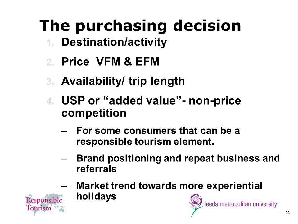 22 The purchasing decision 1. Destination/activity 2.
