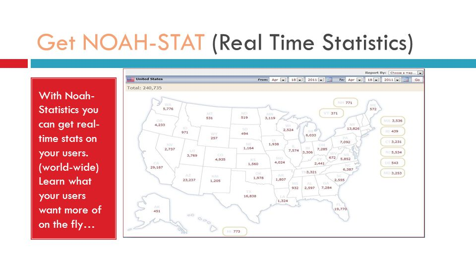 Get NOAH-STAT (Real Time Statistics) With Noah- Statistics you can get real- time stats on your users.