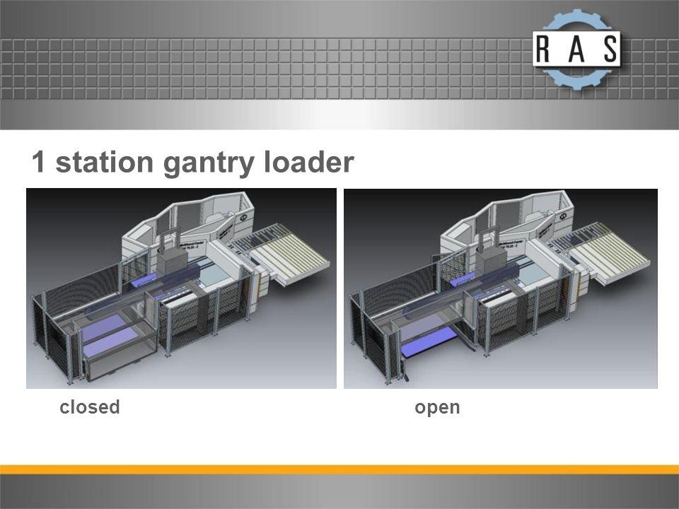 open closed 1 station gantry loader
