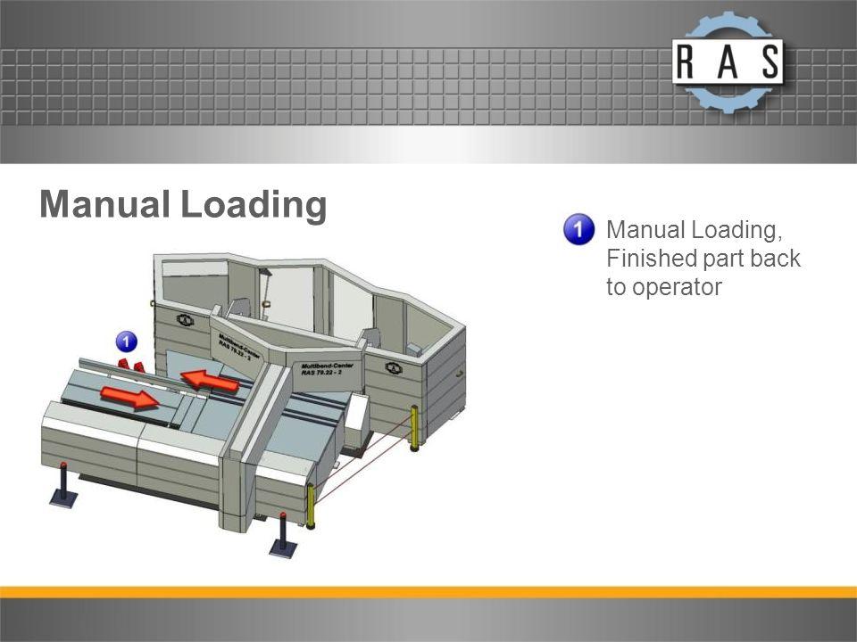 Manual Loading Manual Loading, Finished part back to operator