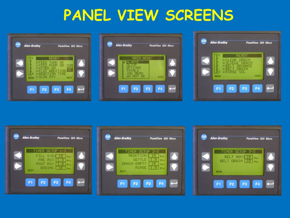 PANEL VIEW SCREENS