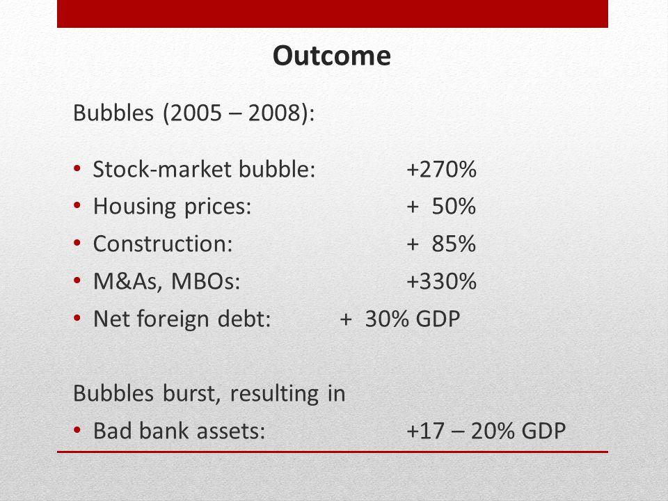 Outcome Bubbles (2005 – 2008): Stock-market bubble:+270% Housing prices:+ 50% Construction:+ 85% M&As, MBOs:+330% Net foreign debt:+ 30% GDP Bubbles b