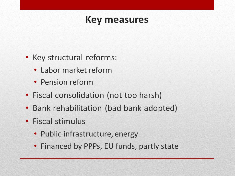 Key measures Key structural reforms: Labor market reform Pension reform Fiscal consolidation (not too harsh) Bank rehabilitation (bad bank adopted) Fi