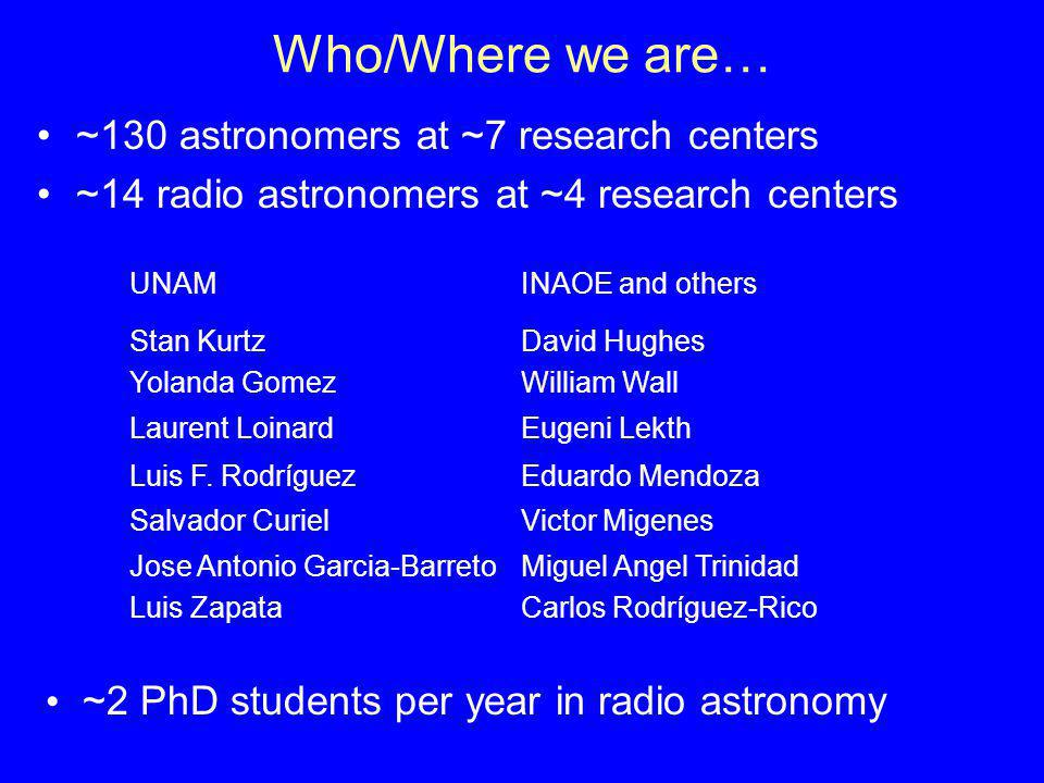 Who/Where we are… ~130 astronomers at ~7 research centers ~14 radio astronomers at ~4 research centers UNAMINAOE and others Stan Kurtz Yolanda Gomez D
