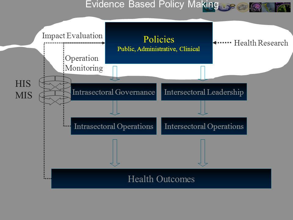 The rational decision model At a more fundamental level, these narratives about evidence-based policy seems to imply a particular model or theory of policy-making: the rational decision model.