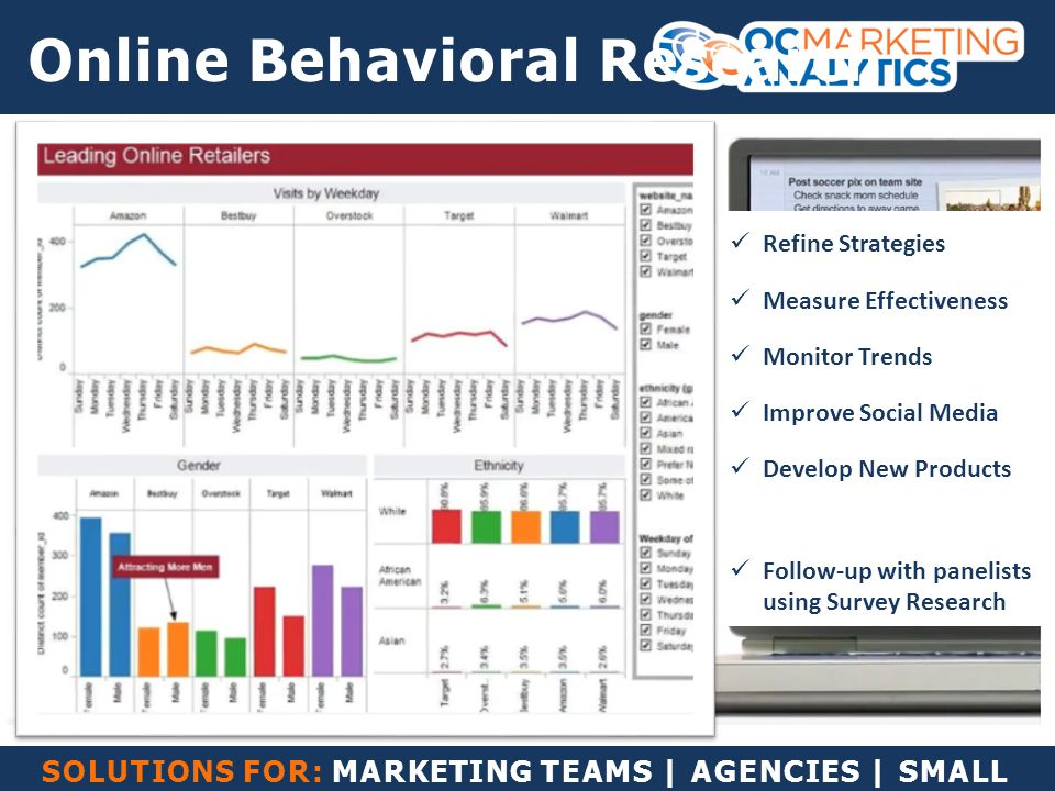 SOLUTIONS FOR: MARKETING TEAMS | AGENCIES | SMALL BUSINESS Permission Based | Deep Visibility | Online Tracking Refine Strategies Measure Effectiveness Monitor Trends Improve Social Media Develop New Products Follow-up with panelists using Survey Research Online Behavioral Research