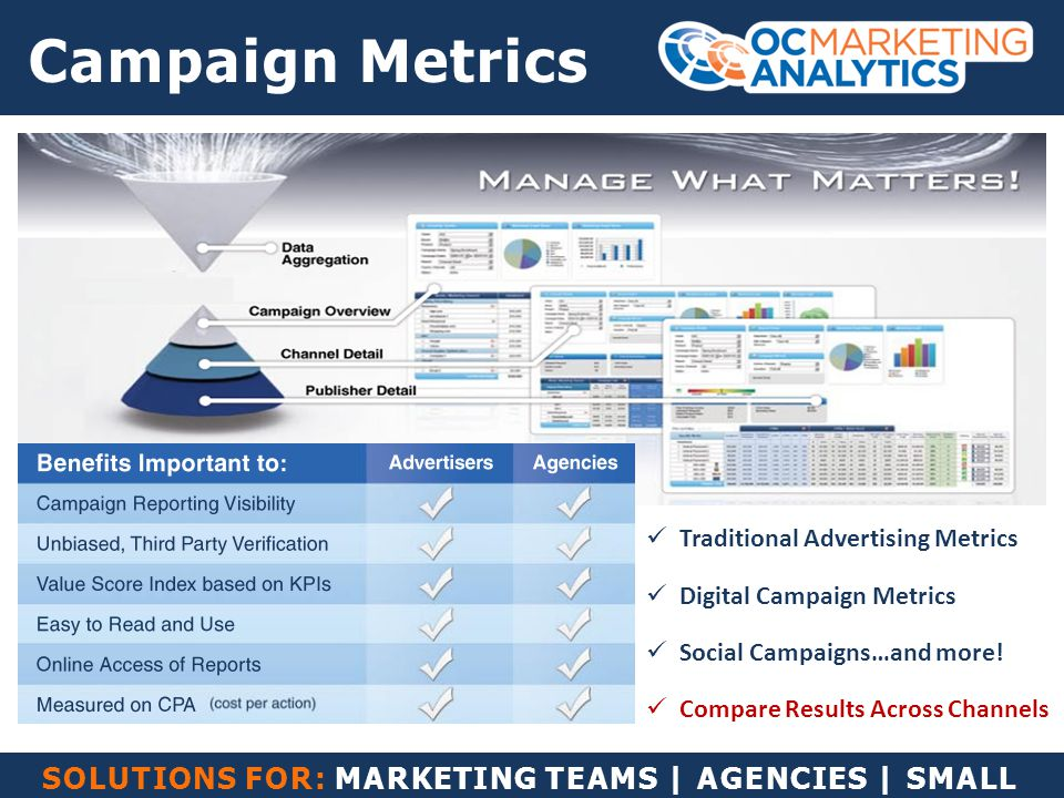 SOLUTIONS FOR: MARKETING TEAMS | AGENCIES | SMALL BUSINESS Traditional Advertising Metrics Digital Campaign Metrics Social Campaigns…and more! Compare
