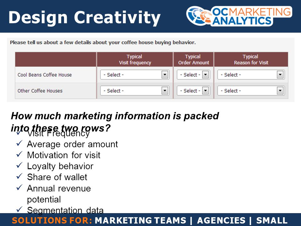 SOLUTIONS FOR: MARKETING TEAMS | AGENCIES | SMALL BUSINESS How much marketing information is packed into these two rows? Visit Frequency Average order