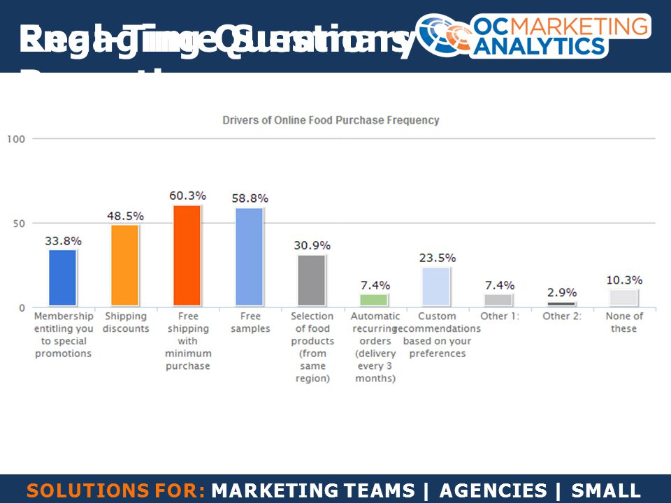 SOLUTIONS FOR: MARKETING TEAMS   AGENCIES   SMALL BUSINESS Engaging QuestionsReal-Time Summary Reporting