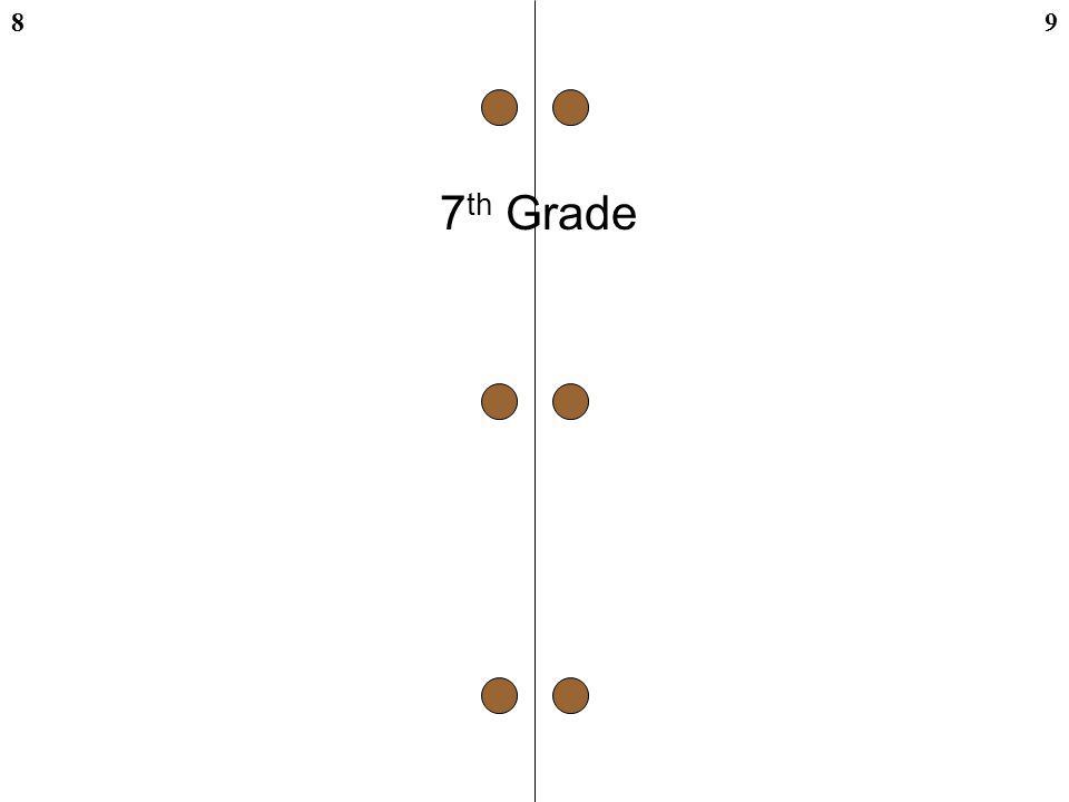 98 7 th Grade