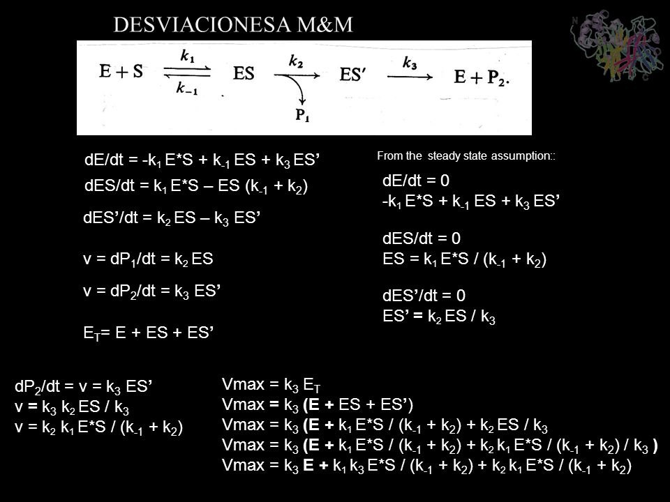 DESVIACIONESA M&M dE/dt = -k 1 E*S + k -1 ES + k 3 ES dES/dt = k 1 E*S – ES (k -1 + k 2 ) dES/dt = k 2 ES – k 3 ES v = dP 1 /dt = k 2 ES v = dP 2 /dt