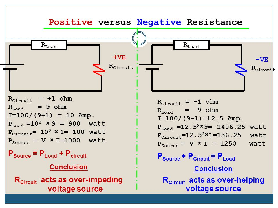 Non APSS Capacitors APSS Capacitors 88 0 S Used for PFC More P consumption S Used for PFC Over-helping source ? Positive Resistance Negative Resistanc
