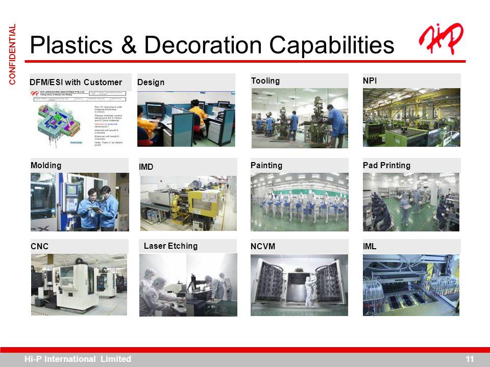 Hi-P International Limited11 CONFIDENTIAL ToolingNPI MoldingPaintingPad Printing NCVMIMLCNC IMD DesignDFM/ESI with Customer Laser Etching Plastics & D