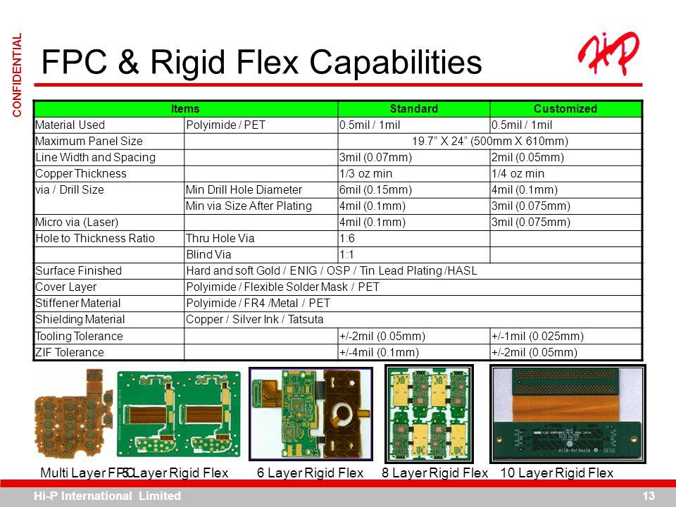 Hi-P International Limited13 CONFIDENTIAL FPC & Rigid Flex Capabilities 8 Layer Rigid FlexMulti Layer FPC5 Layer Rigid Flex6 Layer Rigid Flex10 Layer