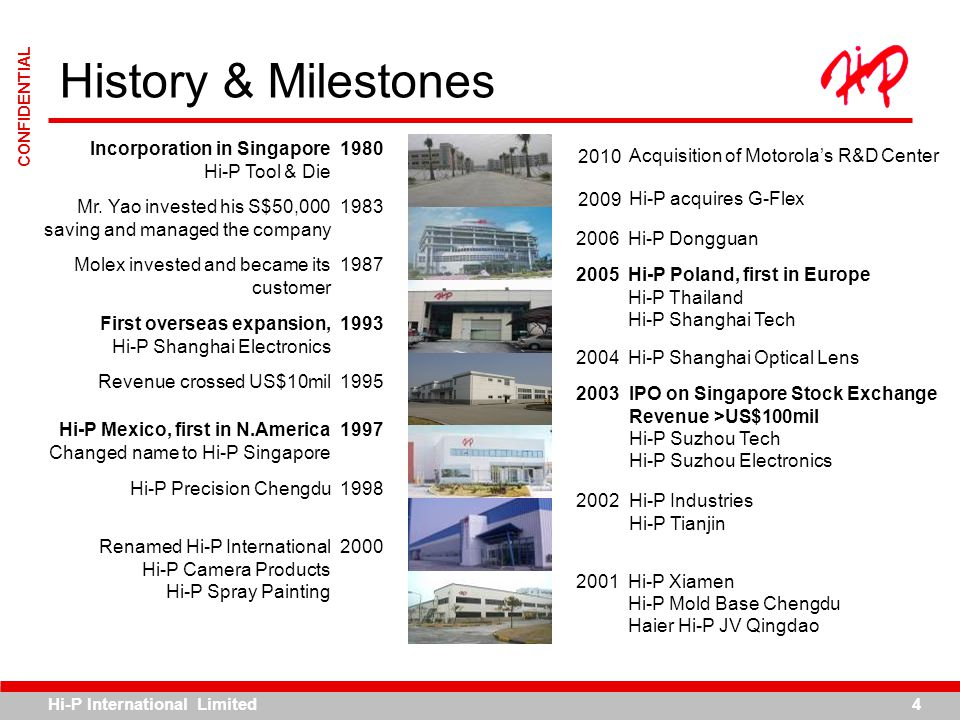 Hi-P International Limited4 CONFIDENTIAL History & Milestones Mr. Yao invested his S$50,000 saving and managed the company 1983 Incorporation in Singa