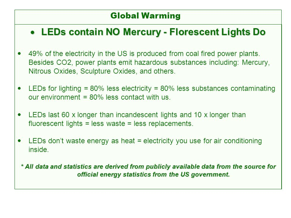 LED Lamp Features Ecology Ecology – Reduces Global Warming.