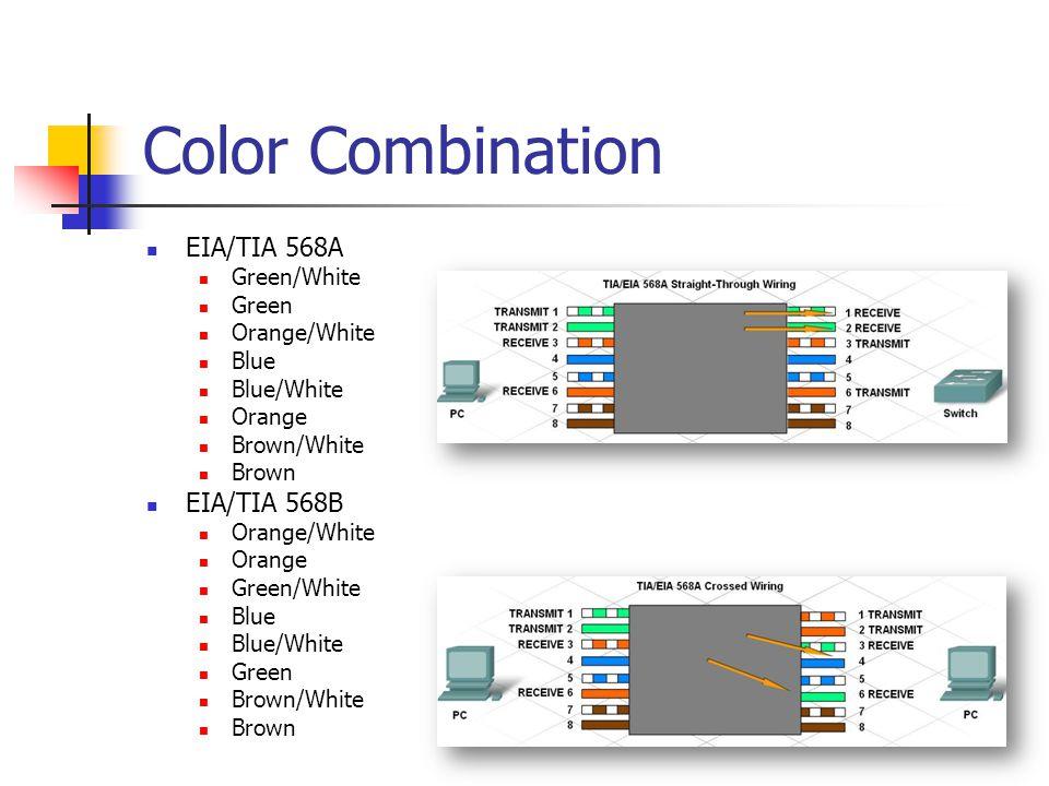 Color Combination EIA/TIA 568A Green/White Green Orange/White Blue Blue/White Orange Brown/White Brown EIA/TIA 568B Orange/White Orange Green/White Bl