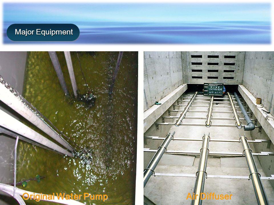 Water Qaulity Analysis Table of Seojong Sewage Disposal Plant 2006.02.01~2006.02.28 Division Influent (mg/L)Effluent (mg/L) BODCODSST-NT-PBODCODSST-NT-P Feb.
