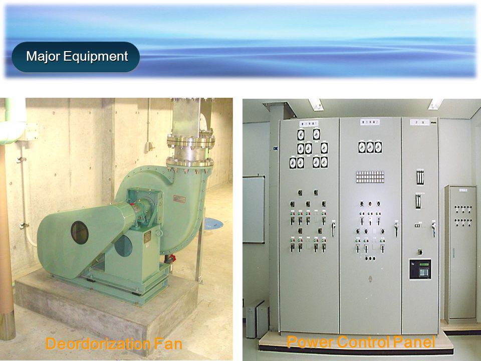 Deordorization Fan Power Control Panel Major Equipment