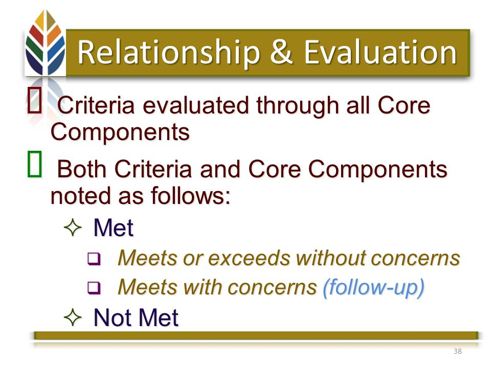 38 Relationship & Evaluation Criteria evaluated through all Core Components Criteria evaluated through all Core Components Both Criteria and Core Components noted as follows: Both Criteria and Core Components noted as follows: Met Met Meets or exceeds without concerns Meets or exceeds without concerns Meets with concerns (follow-up) Meets with concerns (follow-up) Not Met Not Met